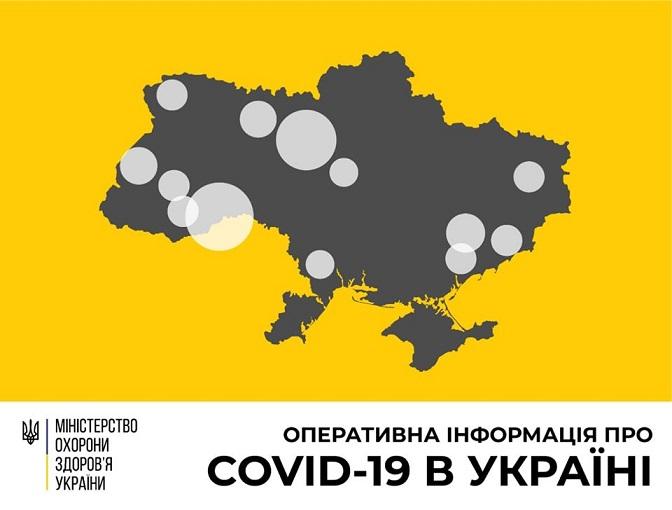 В Україні зафіксовано 156 випадків коронавірусної хвороби COVID-19